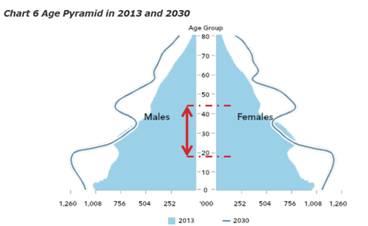 埃及人口分布图